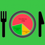tabela de alimentos