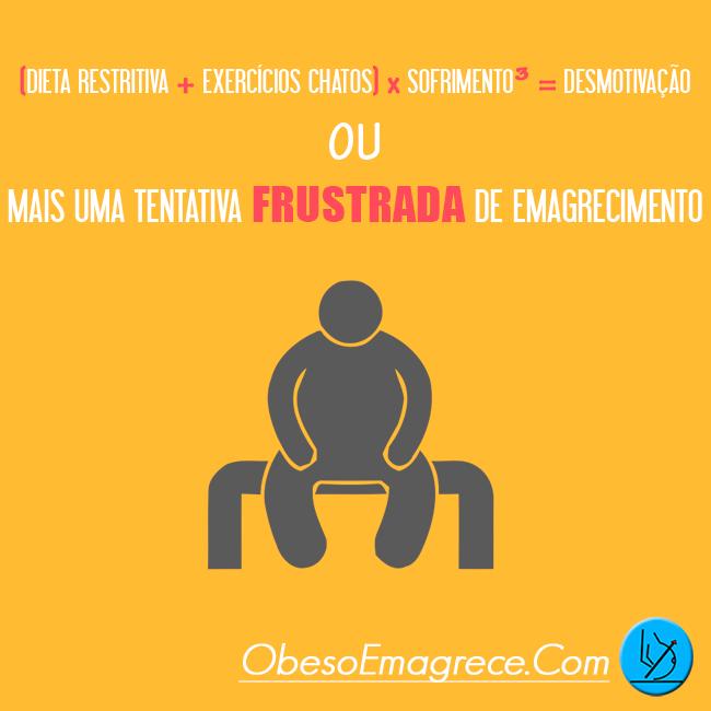 Obesidade e Sobrepeso: A Fórmula Da Desmotivação...