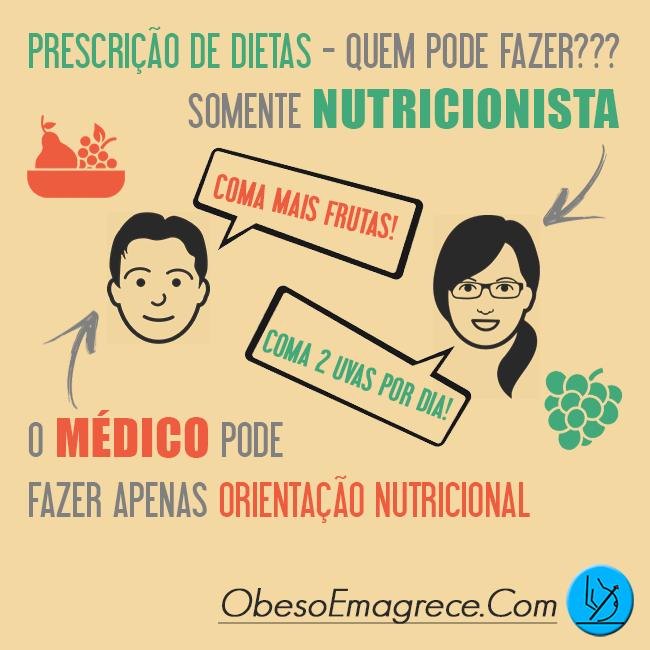 Entenda a diferença entre prescrição de dietas e orientação nutricional (saiba tudo sobre dietas para emagrecer)