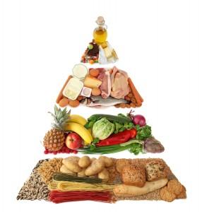Pirâmide alimentar convencional (saiba tudo sobre dietas para emagrecer)