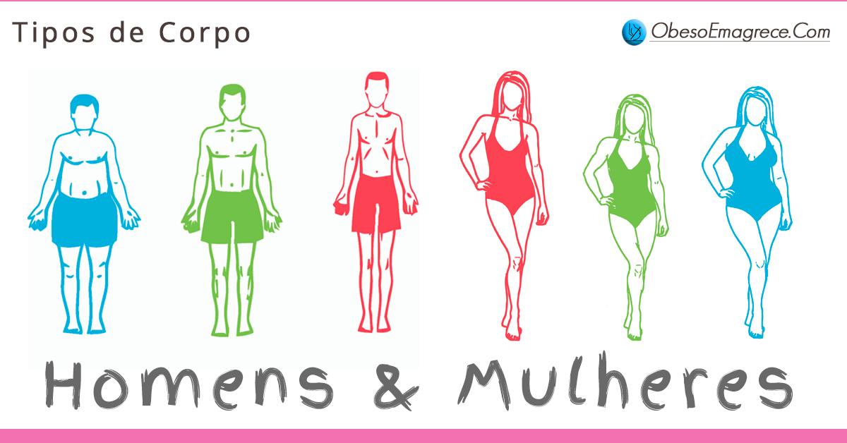 tipos de corpo - representação gráfica de homens e mulheres