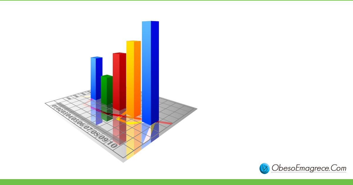 Low carb é para todos? | Fator#3: tudo vai depender da sua paciência e da mensuração correta dos seus resultados | gráficos 3d representando o acompanhamento correto de resultados