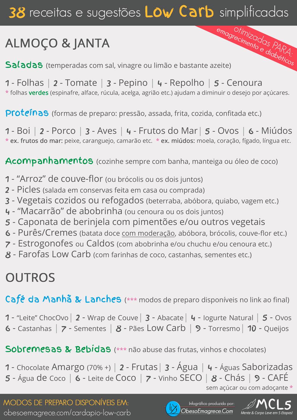 cardápio low carb para emagrecer - infográfico#5: 38 receitas e sugestões low carb simplificadas em tamanho grande