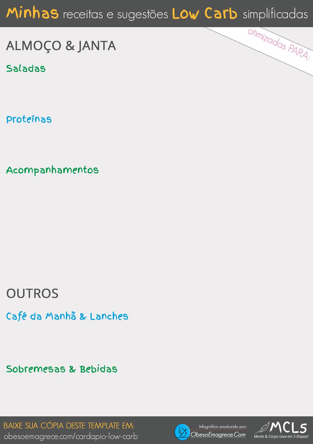 cardápio low carb para emagrecer - infográfico#7: minhas receitas e sugestões low carb simplificadas em tamanho grande