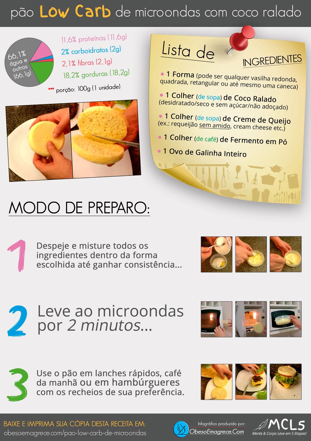 pão low carb de microondas com coco ralado - infográfico com a receita