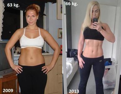 Perder Peso Não é Emagrecer | Antes e Depois de Uma Pessoa que Emagreceu Ao Ganhar Peso