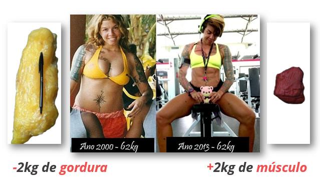 Perder Peso Não é Emagrecer | Antes e Depois de Uma Pessoa que Emagreceu e Manteve o Mesmo Peso!